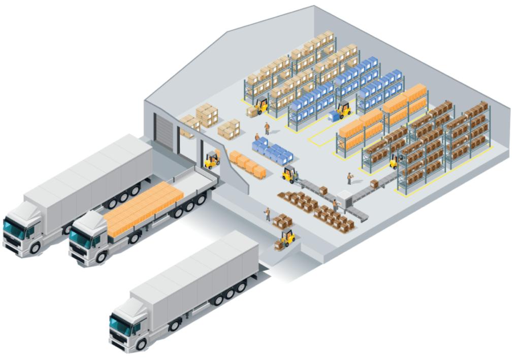 оборудованное складское помещение